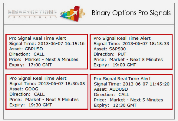 binary options pro signals results www