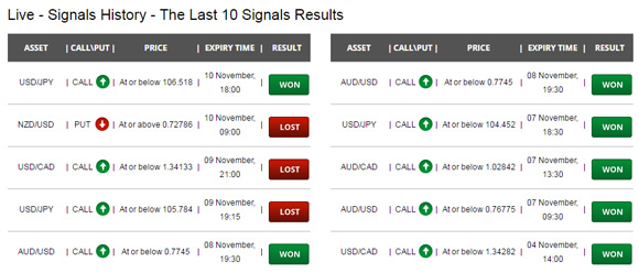The binary signals last 10 trades