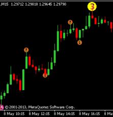 Binary option with metatrader