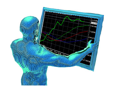 Automated binary trading signals