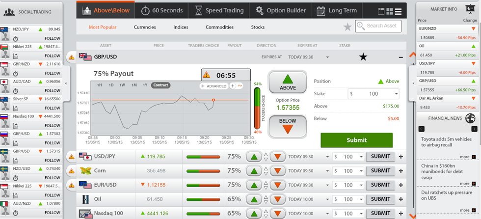 Full review of the ultra tma tool for binary options trading