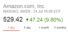 Amazon profit jumps