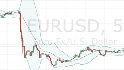 example of news eurusd