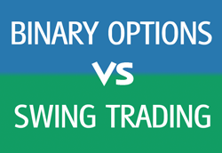 Swing trade using options
