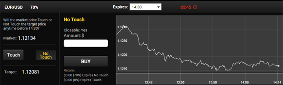 touch no touch trading