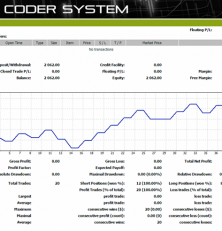 BTCoders Software Review – Is It a Scam?