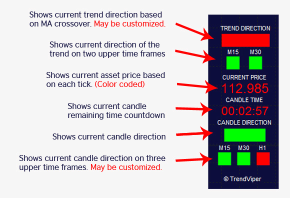 TrendViper - Trend Indicator with Free Trading Signals for MT4