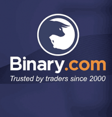 List of regulated binary brokers