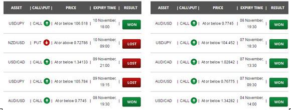Best paid binary options signals
